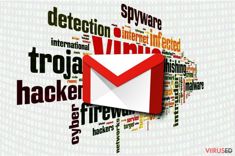 Gmail viirus